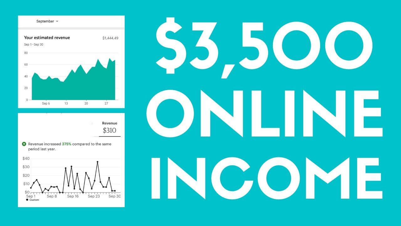 Highest Income Month | YouTube & Digital Products Side Hustle + Passive Income Report September 2020