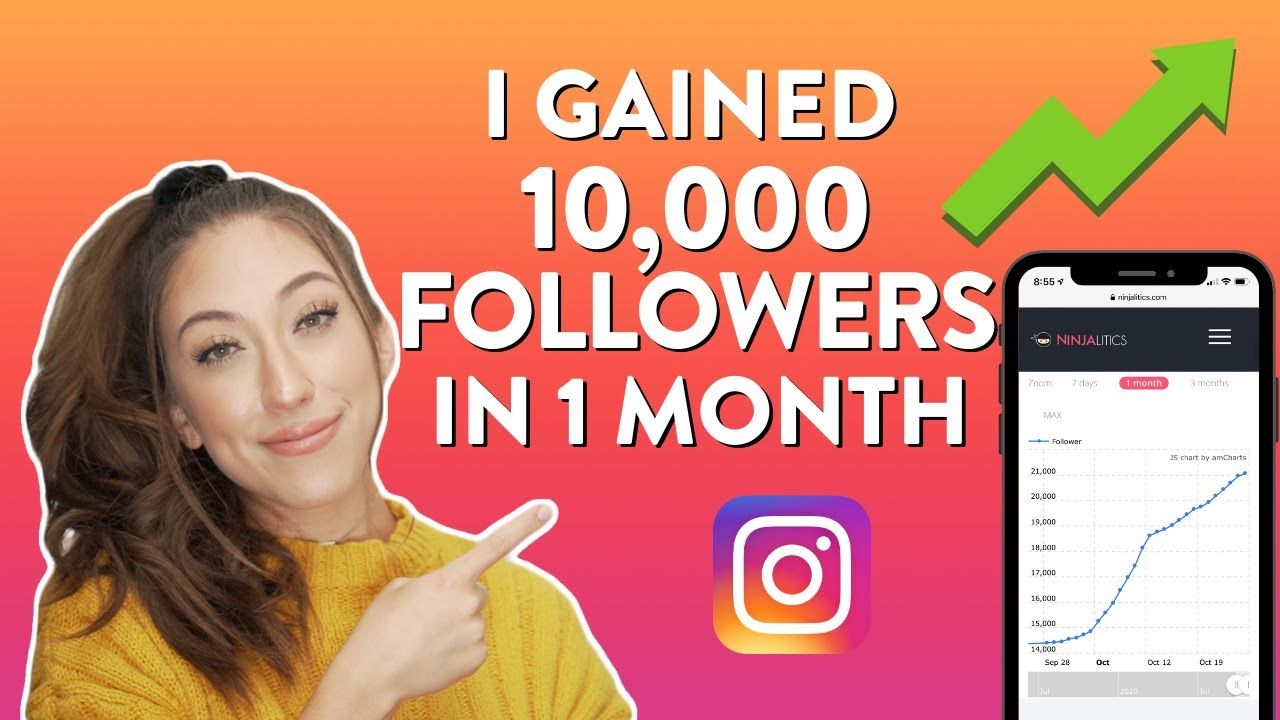 How To Grow FAST On Instagram Using Reels | 10,000 Followers In ONE MONTH