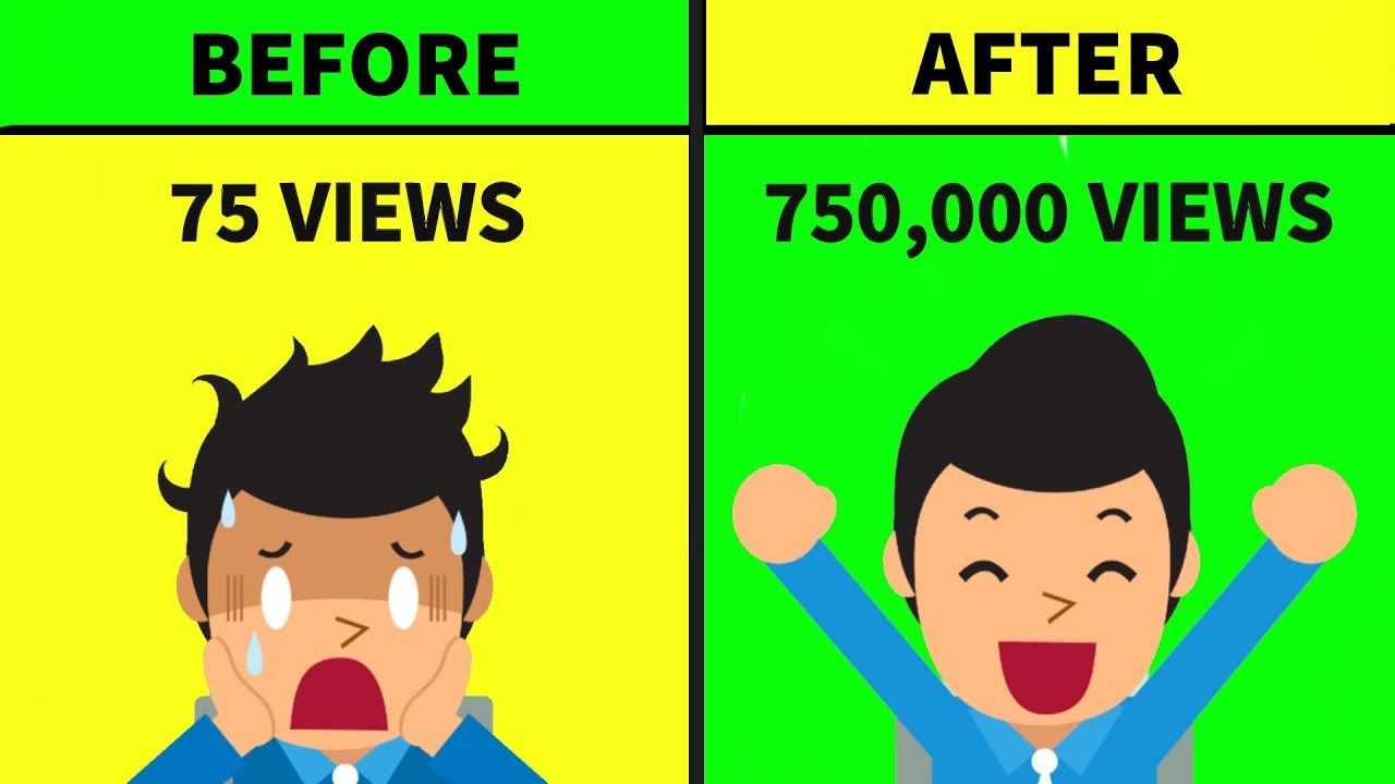How to Get Views from YouTube Search to Get 1000 Subscribers Every Month