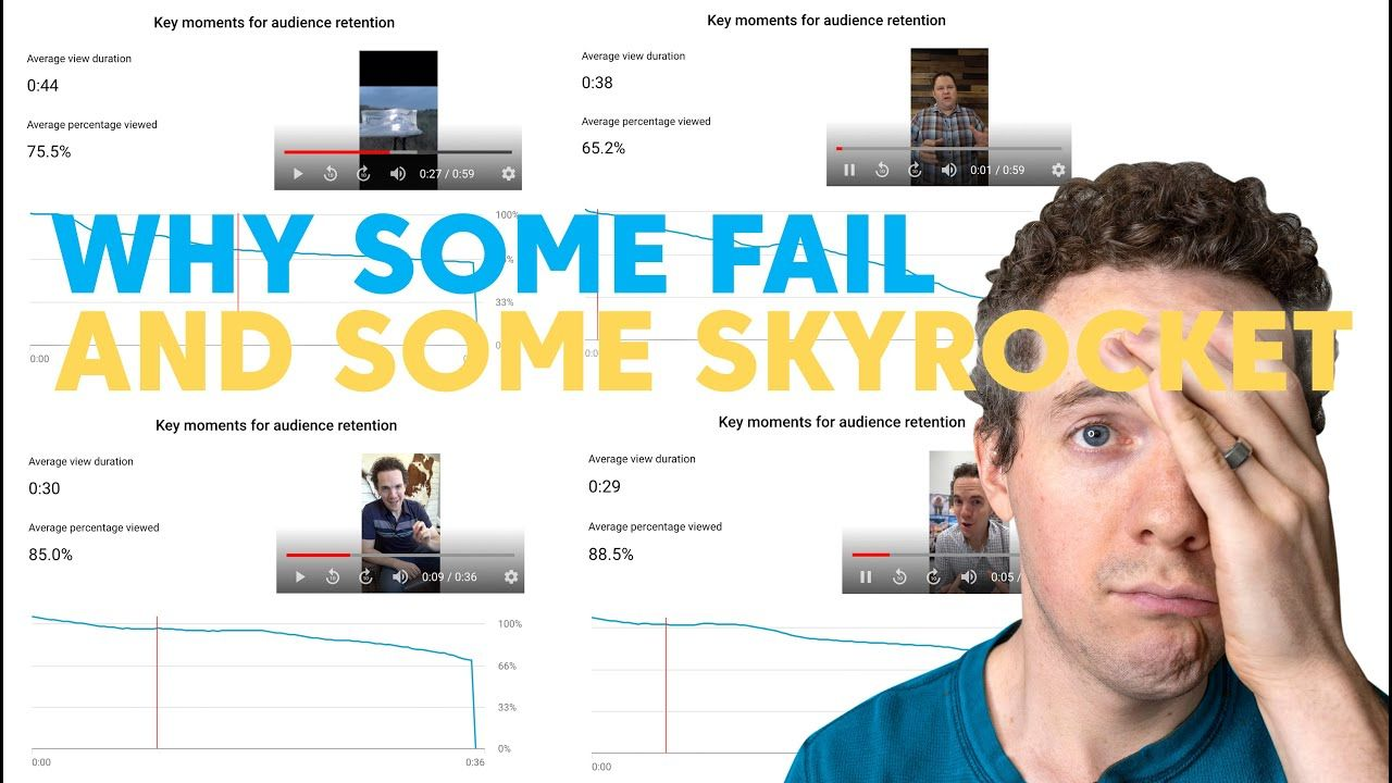 Some Youtube Shorts Fail, Others Skyrocket. This is the 1 Key Difference.