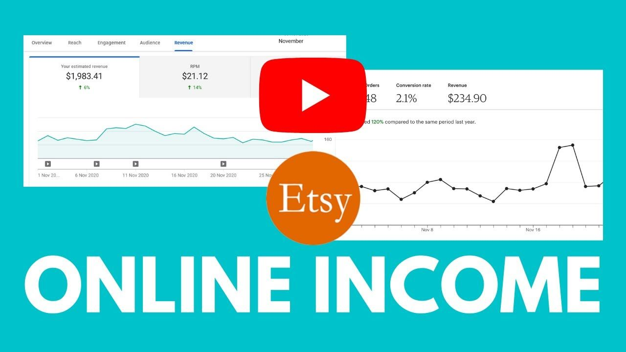 What I Made Etsy Digital Products & YouTube Ads | Online Income Report November 2020