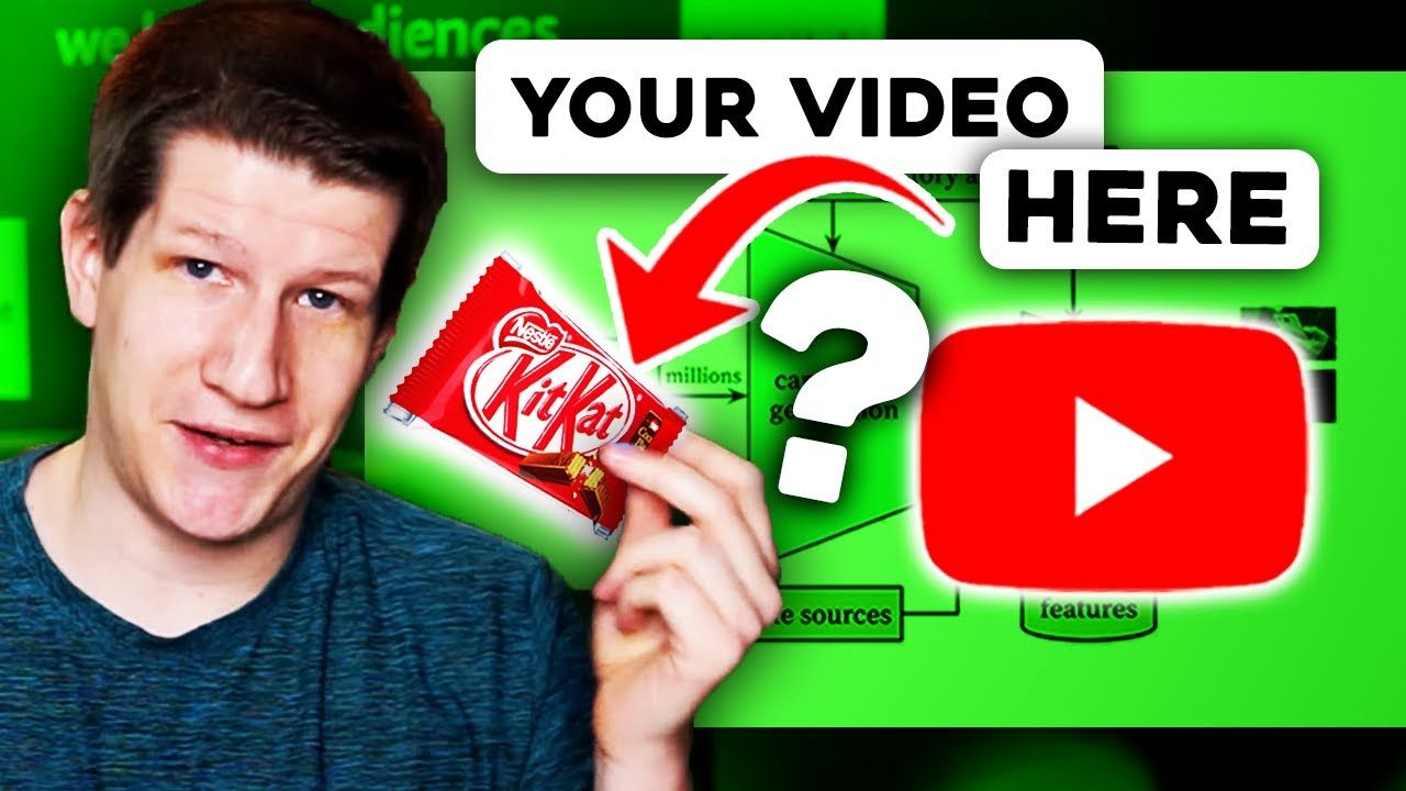 The 2021 YouTube Algorithm Simplified: Why Candy Perfect Explains The Algorithm