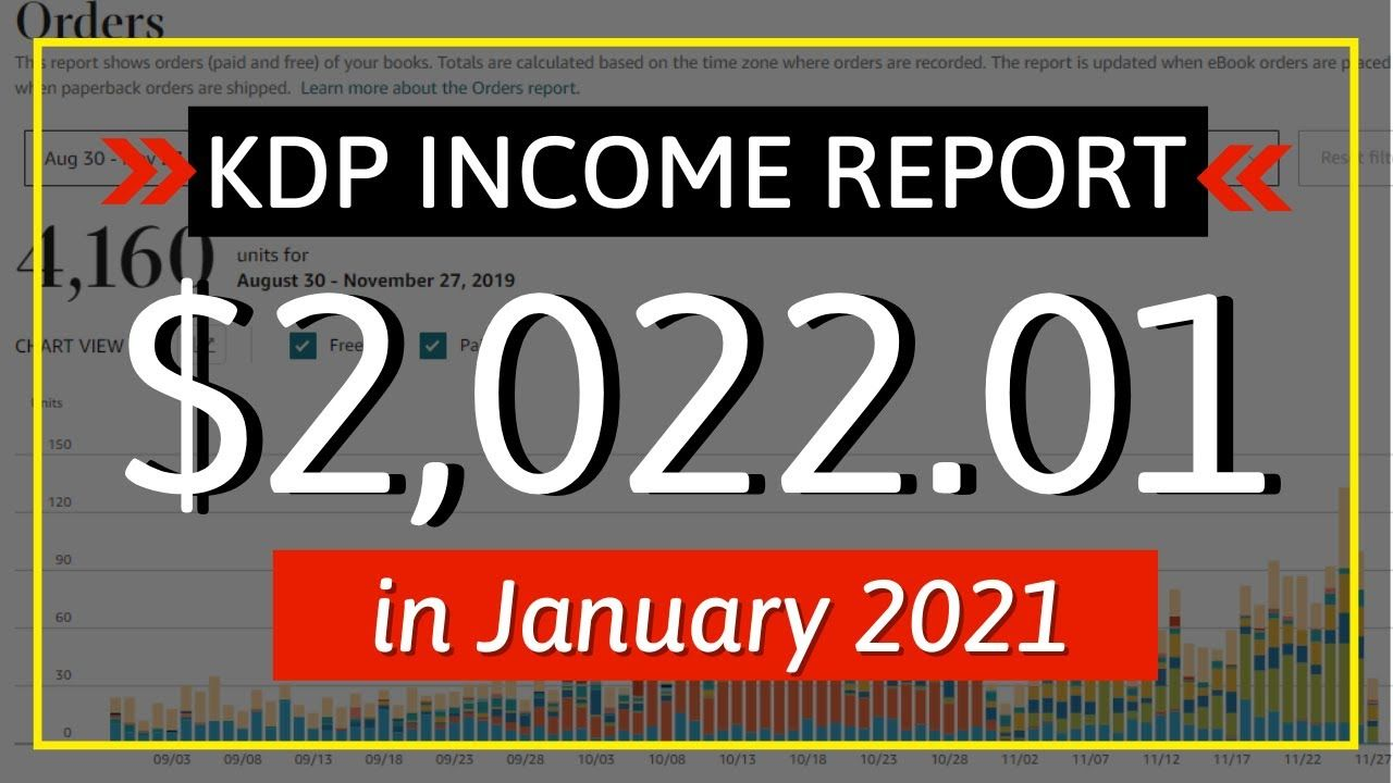KDP Income Report January 2021: How I Earned $2,022.01 Online with Low & No Content Book Publishing