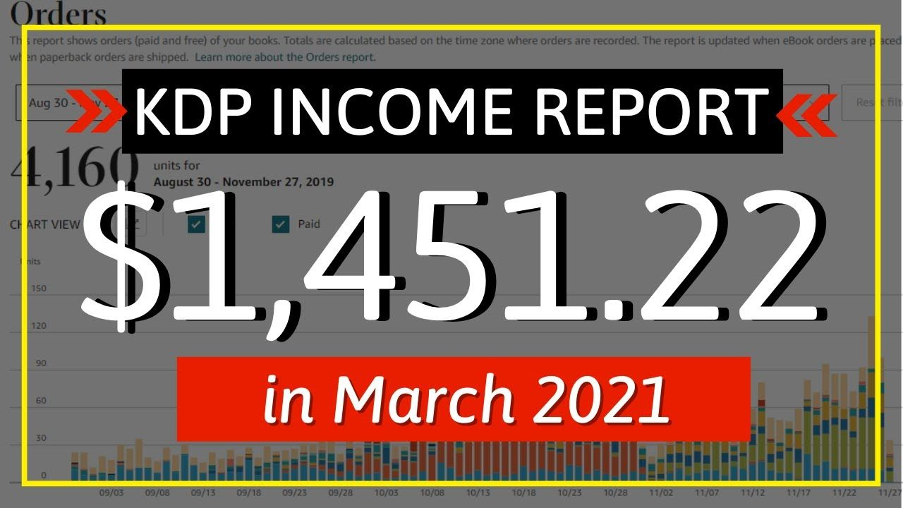 KDP Income Report March 2021: How I Earned $1,451.22 Online with Low & No Content Book Publishing