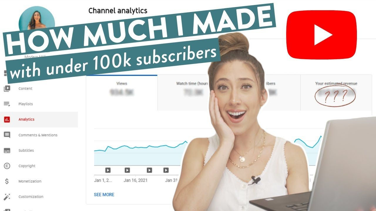 HOW MUCH MONEY I MADE ON YOUTUBE IN 3 MONTH | Quarter 1 Analytic Review 2021