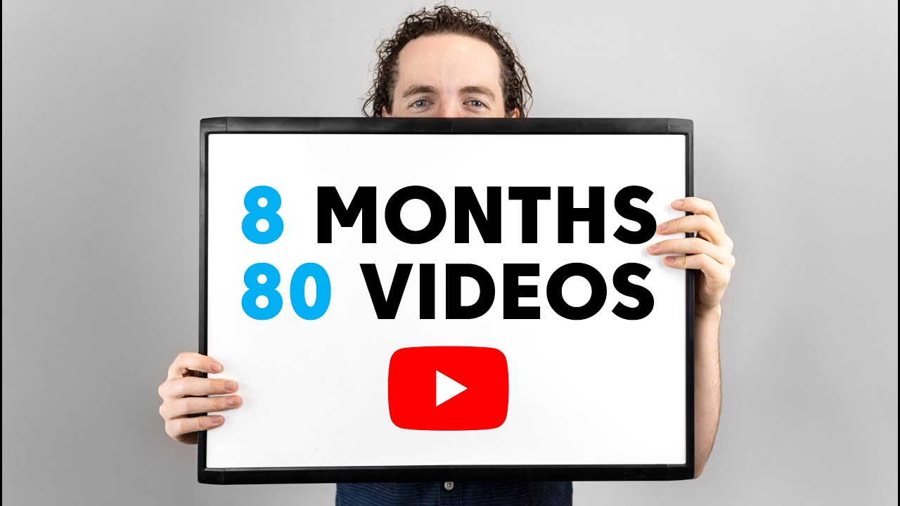 What it Takes to Make $1000 on YouTube (Real Case Study)